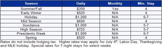 Deer Valley Vacation Rental - Stonebridge Rate Table
